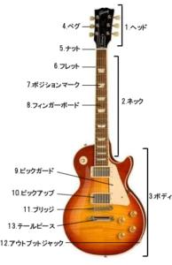 parts_le_japan